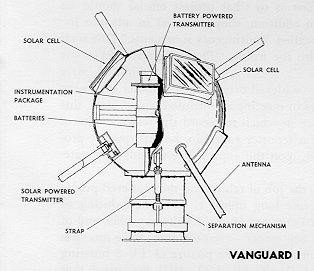 Vanguard_1_satellite_sketch